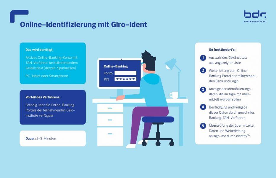 Online-Identifizierung mit Giro-Ident