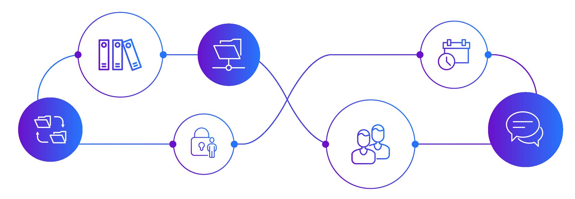 d.velop dialogue schafft digitale Strukturen im Unternehmen