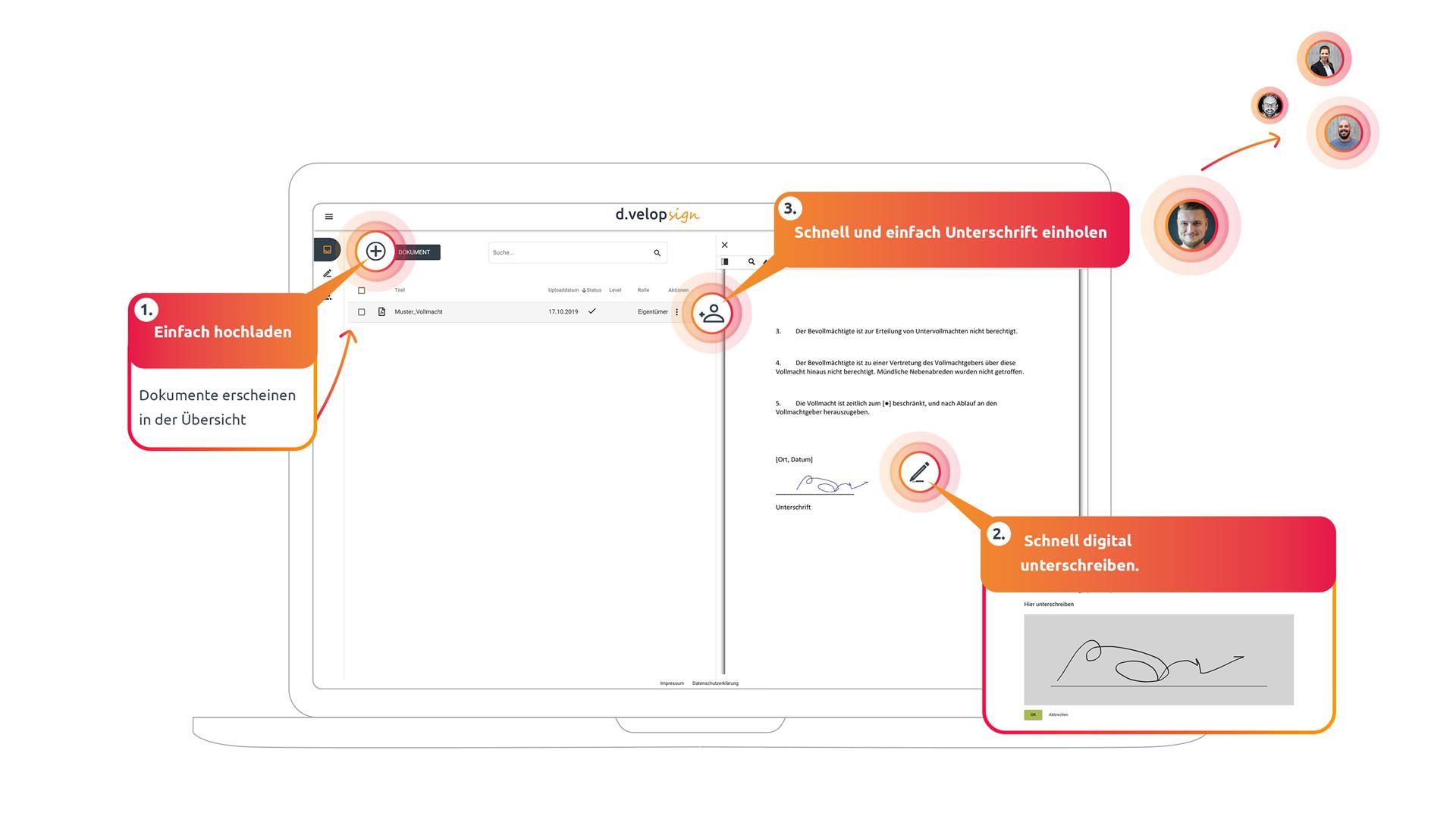 So einfach ist die digitale Unterschrift: Anmelden, Datei hochladen, per Klick unterschreiben