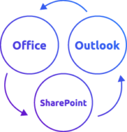 Icon Integration SharePoint Outlook Office